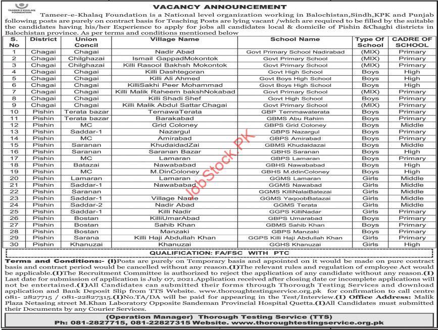 Tameer e Khalq Foundation Quetta Jobs Advertisement