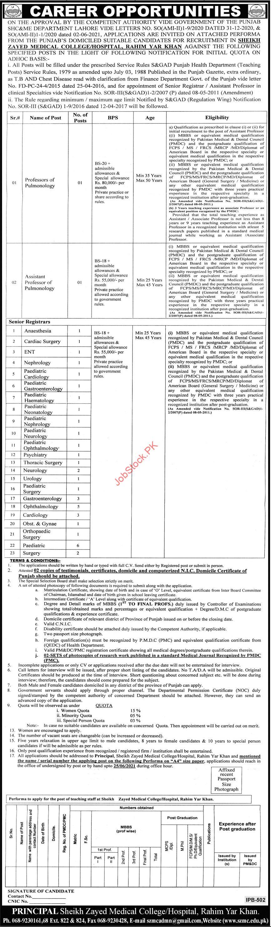 www.szmc.edu.pk Jobs Advertisement