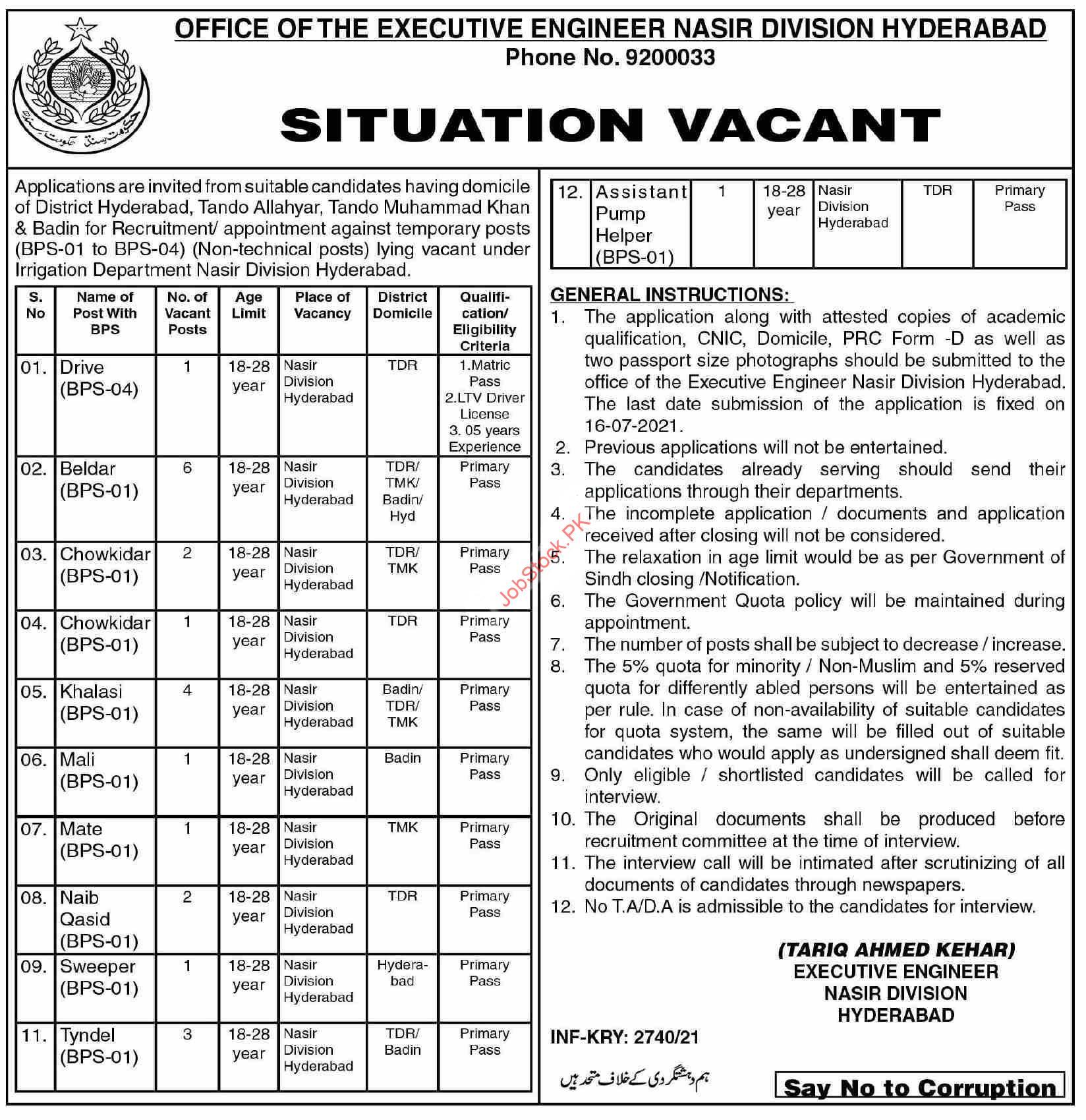 Irrigation Department Hyderabad Nasir Division Jobs 2021 July Latest