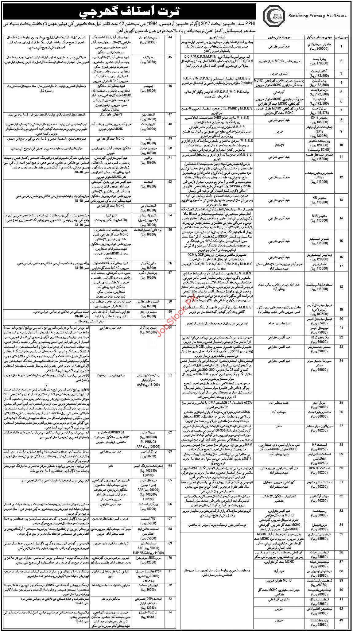 Pphi Jobs 2021 Advertisement July 2021 Page 1