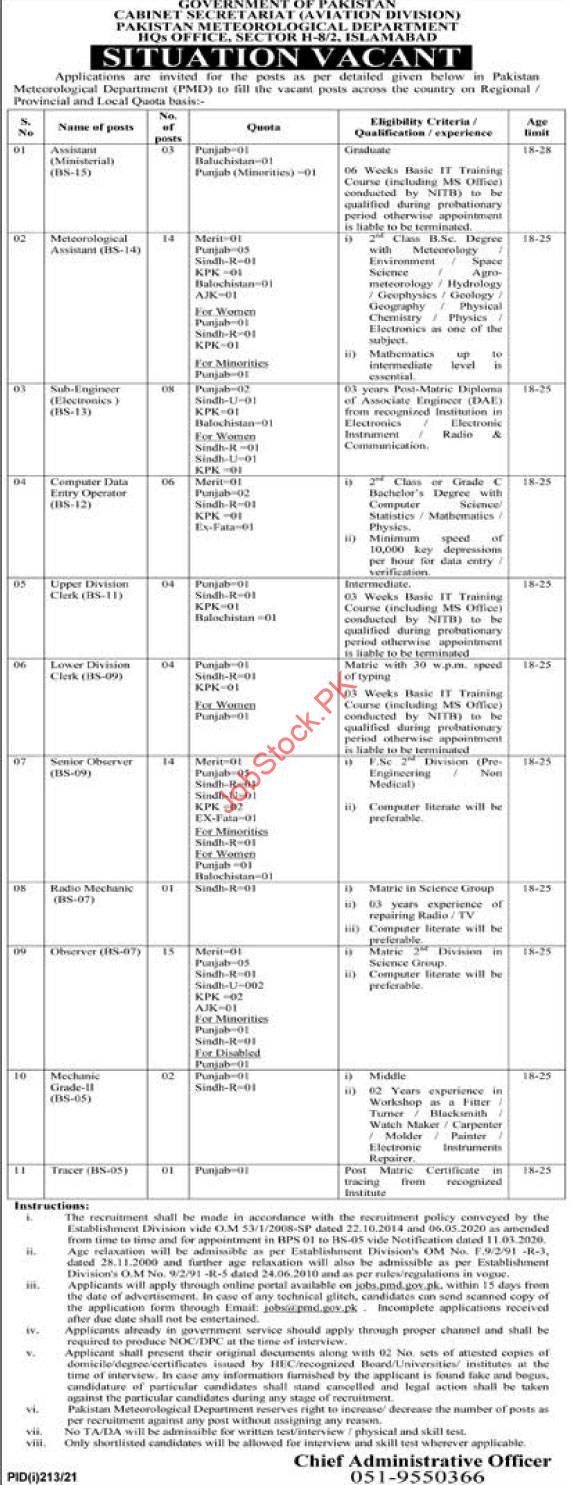 Pakistan Meteorological Department Jobs 2021 Advertisement