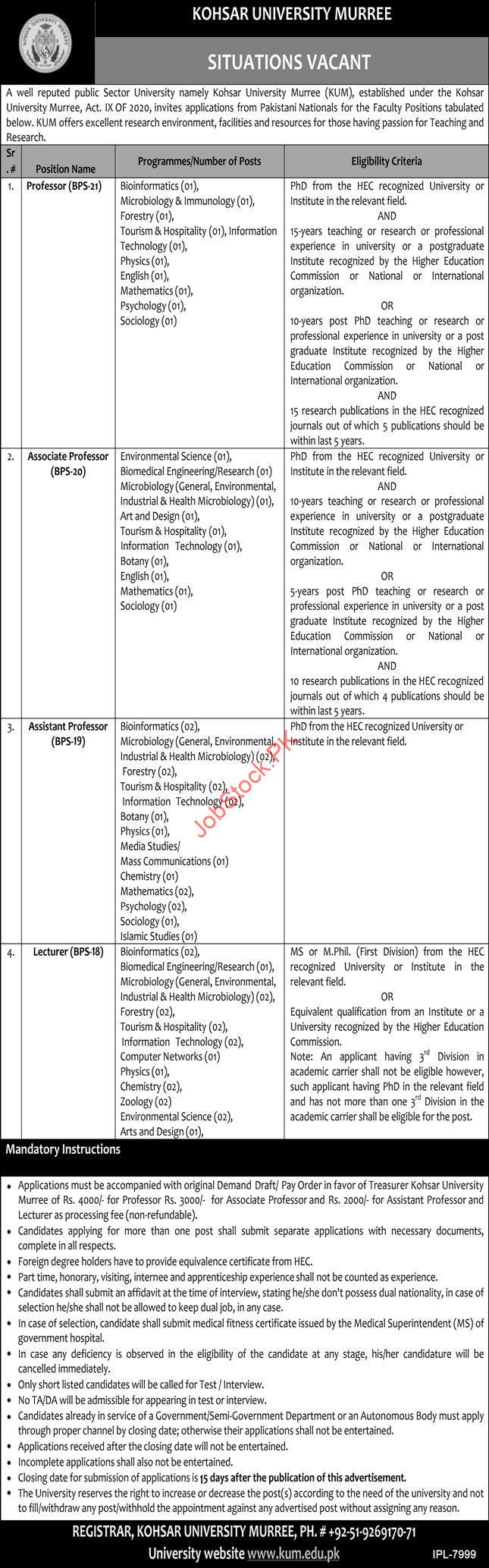 Kohsar University Murree Jobs