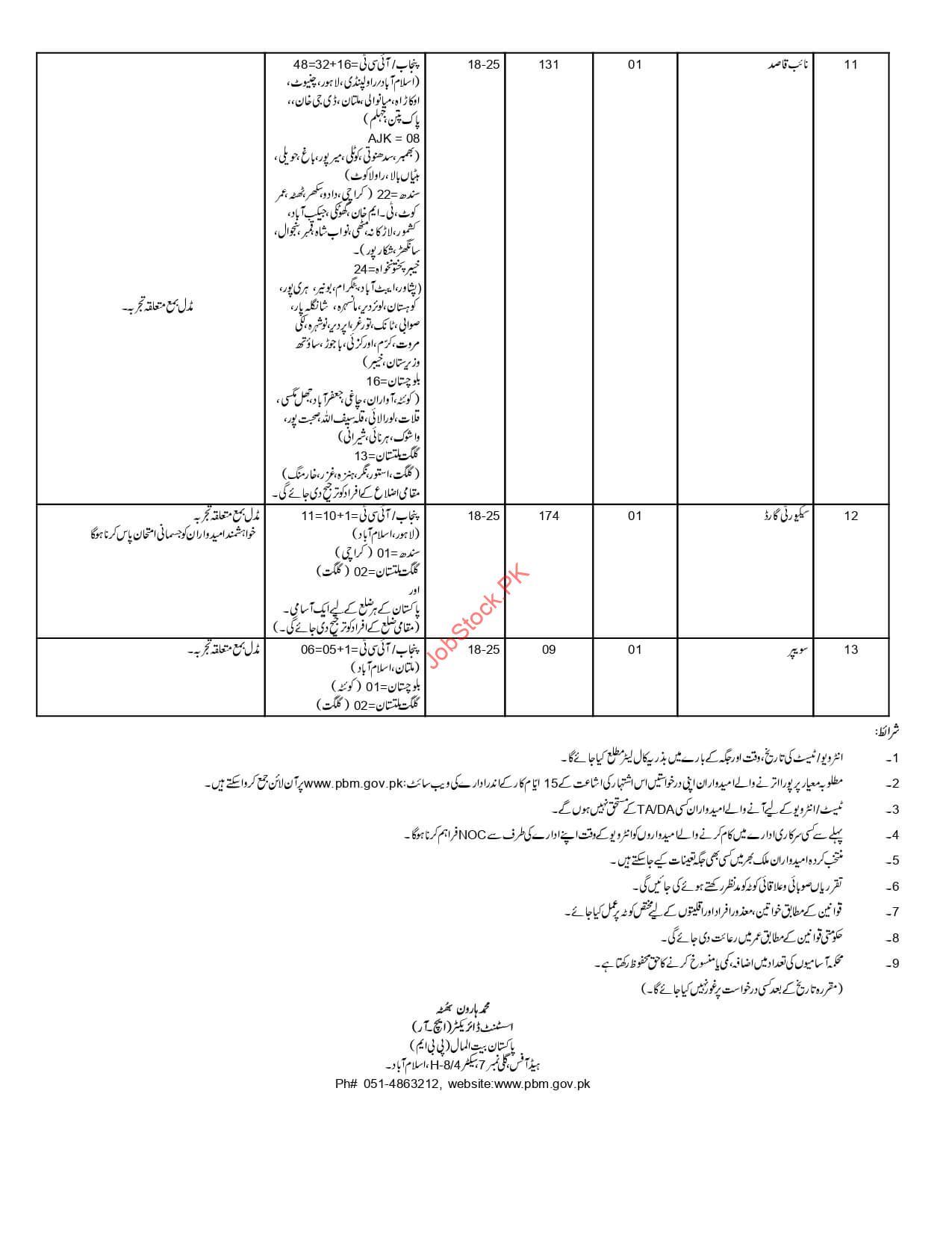 Pbm Jobs Urdu Advertisement Page 2