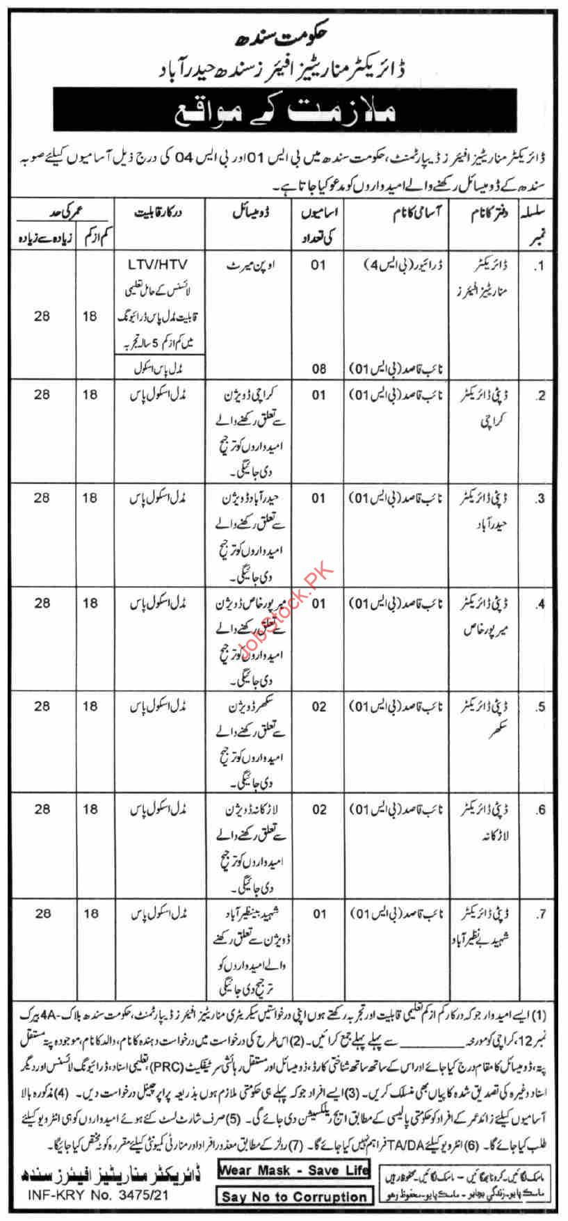 Director Minority Affairs Sindh Hyderabad Jobs 2021 September Latest