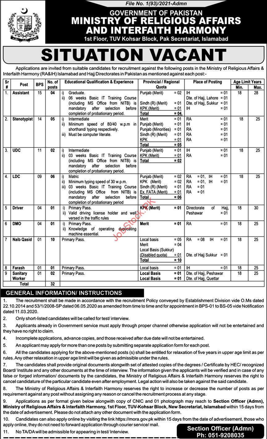 Ministry Of Religious Affairs Jobs 2021 Advertisement