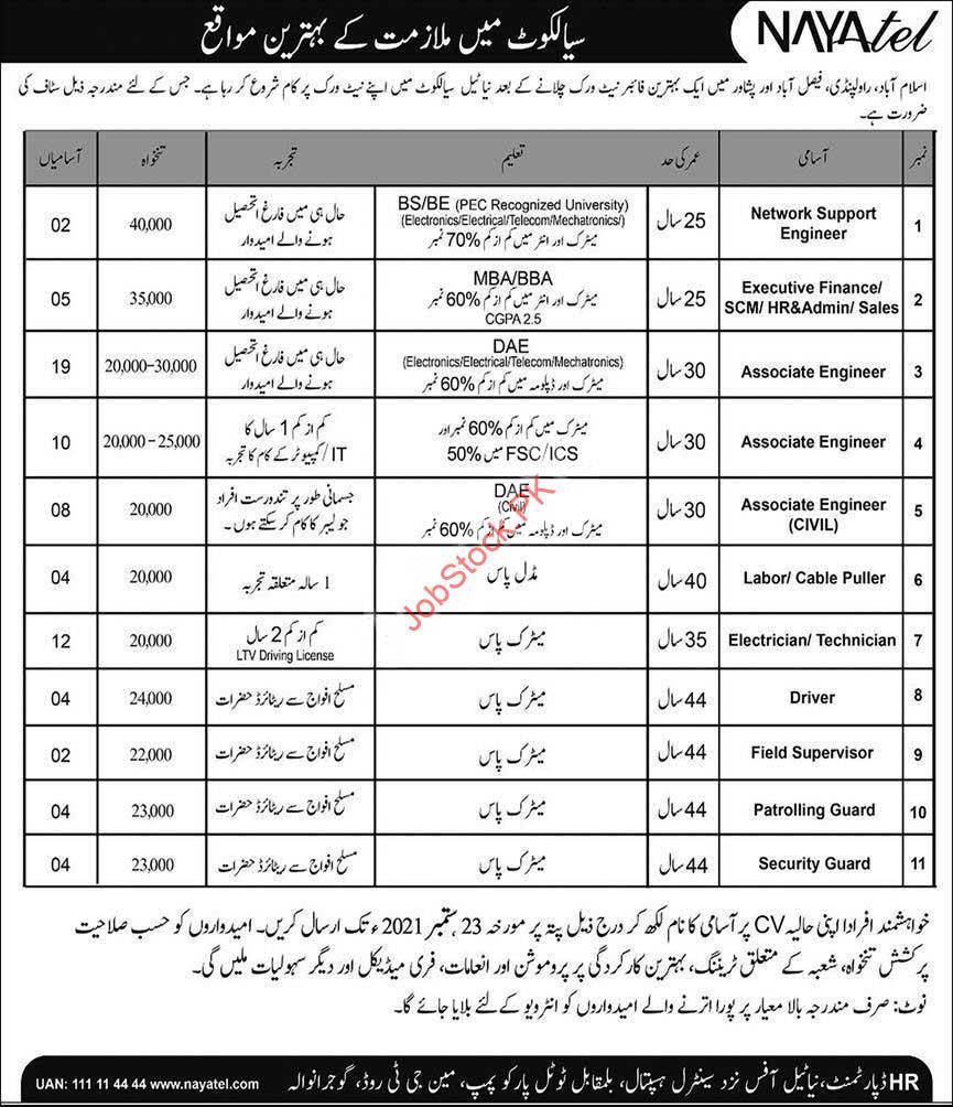 Nayatel Pvt Limited Sialkot Jobs 2021 September Latest