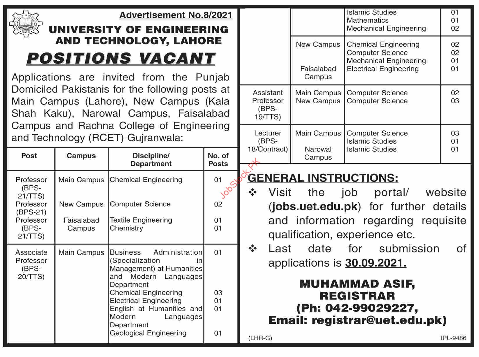 University Of Engineering And Technology Uet Lahore Jobs 2021 September Latest