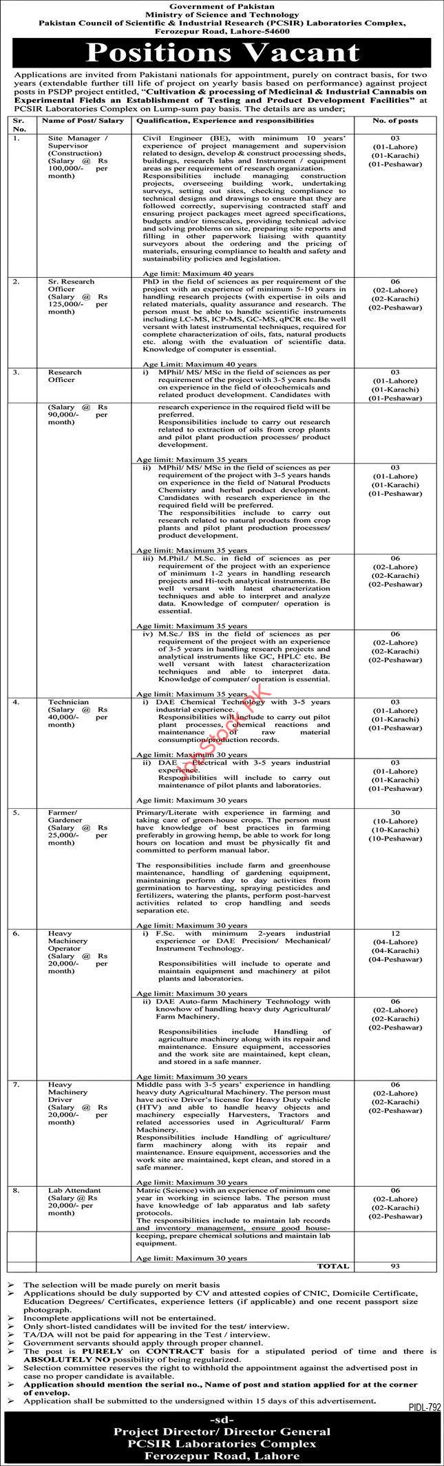Pakistan Council of Scientific and Industrial Research PCSIR Jobs 2021