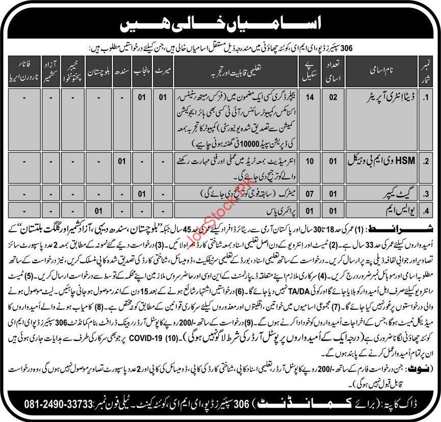 306 Spares Depot EME Quetta Pakistan Army Jobs 2021
