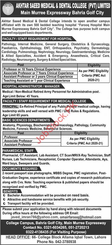 Akhtar Saeed Medical and Dental College Jobs 2021 Medical and Faculty Staff