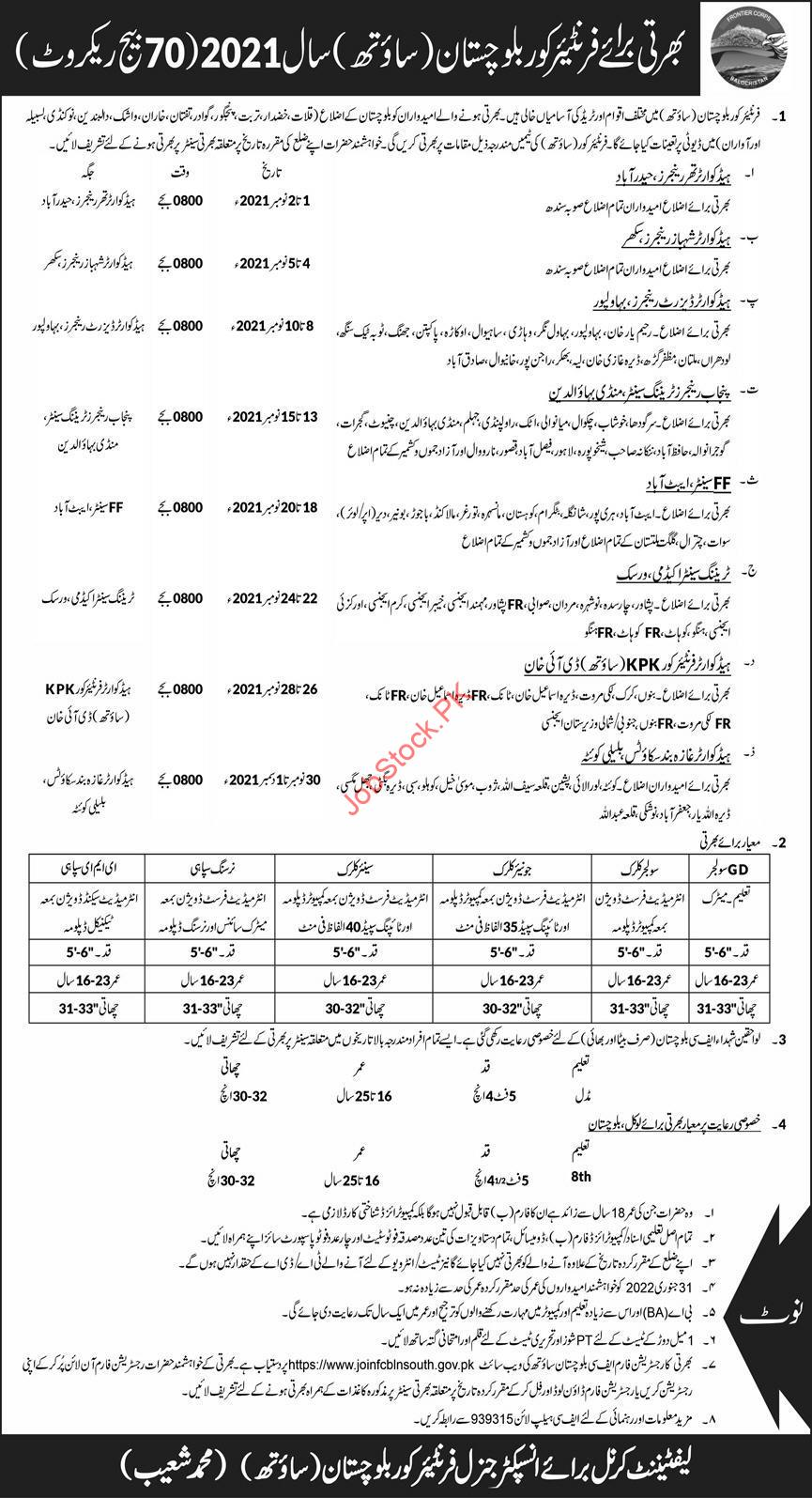 Frontier Corps Balochistan South 70 Recruitment Bench 2021 Apply Online www.joinfcblnsouth.gov.pk Jobs Latest