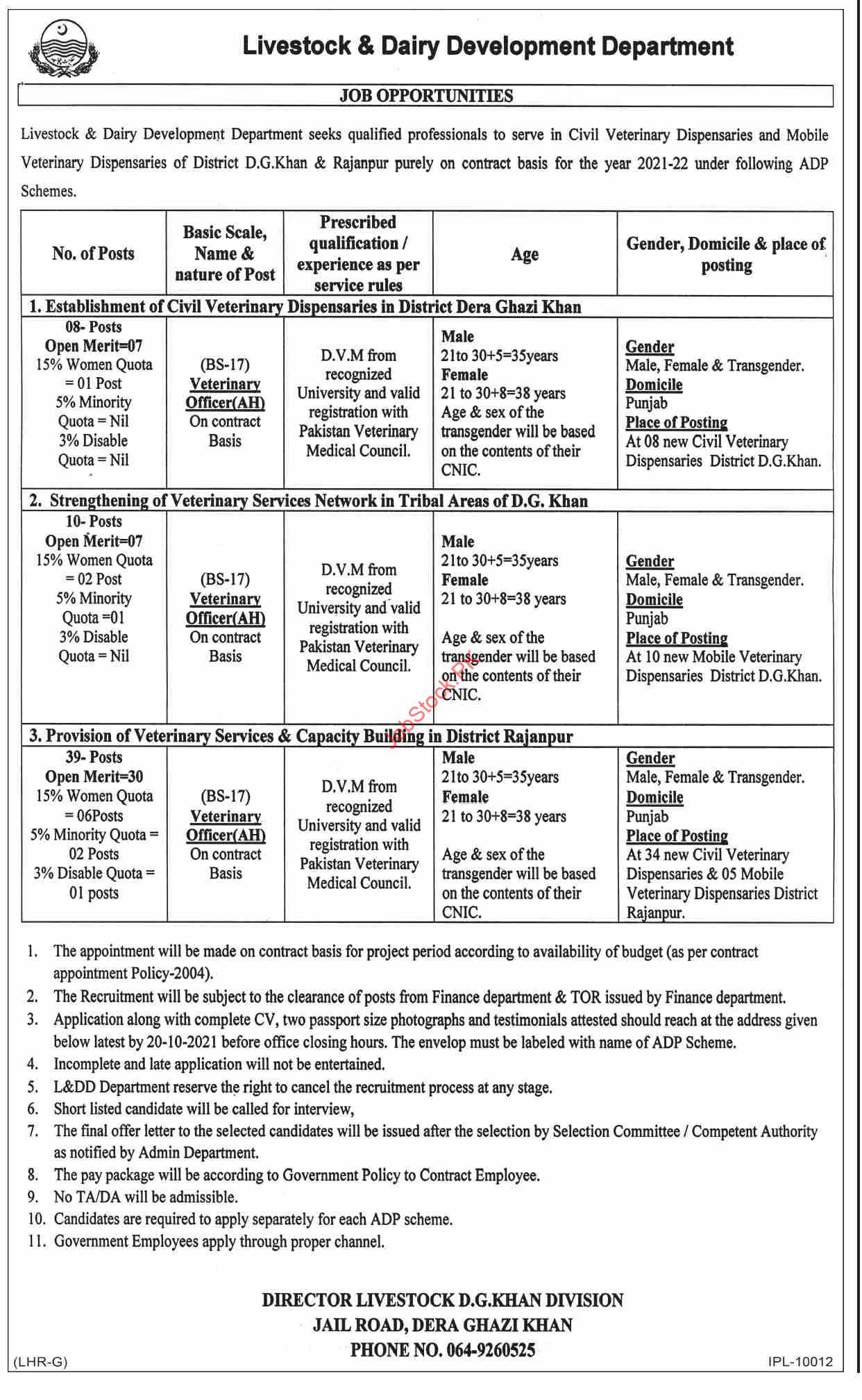 ministry of livestock pakistan 2021 Ictiber