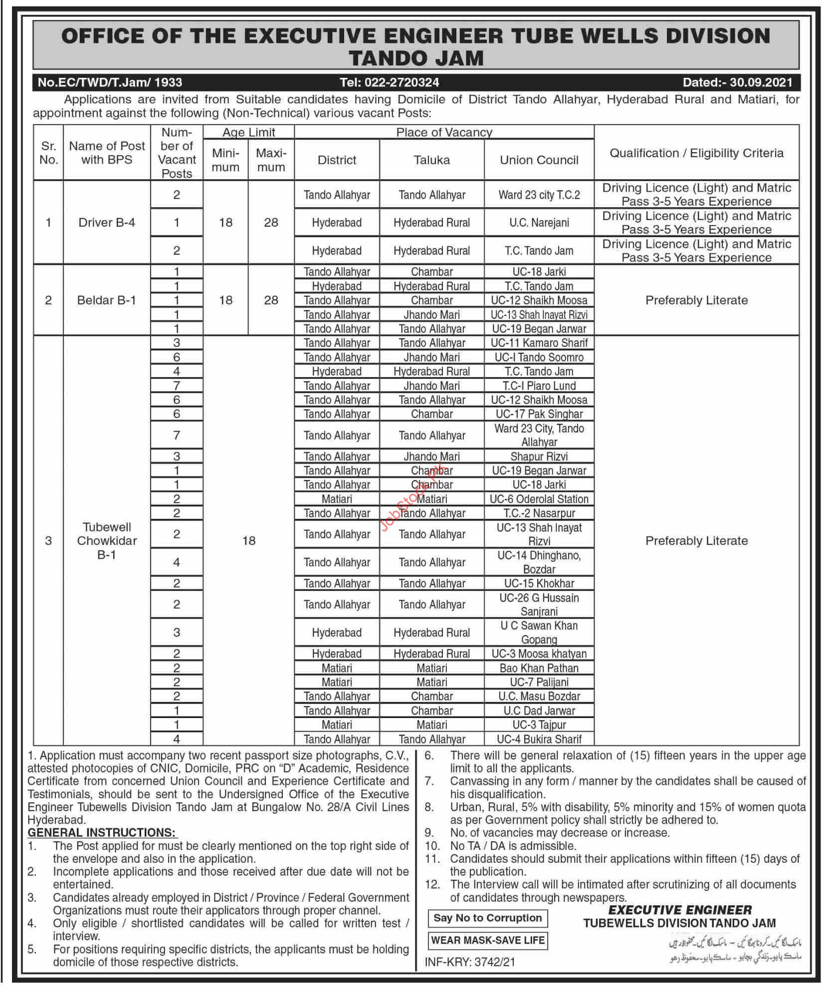 sindh irrigation department jobs 2021 Advertisement